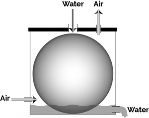 Schematic drawing of EQSphere